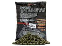 Tubertini Power Carp Green Betaine