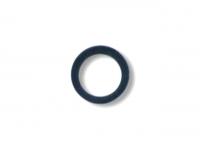 Radical Round Rig Ring