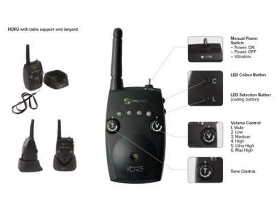 Avertizori Carp Spirit HD3 x4 + HDR3