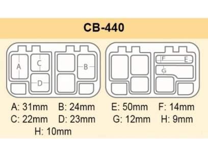 Cutie Meiho Versus CB-440 Black