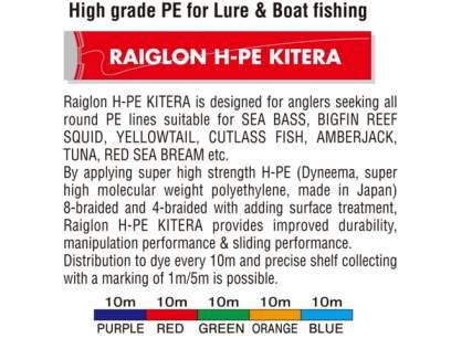 Fir Raiglon H-PE Kitera X4 Braided 150m